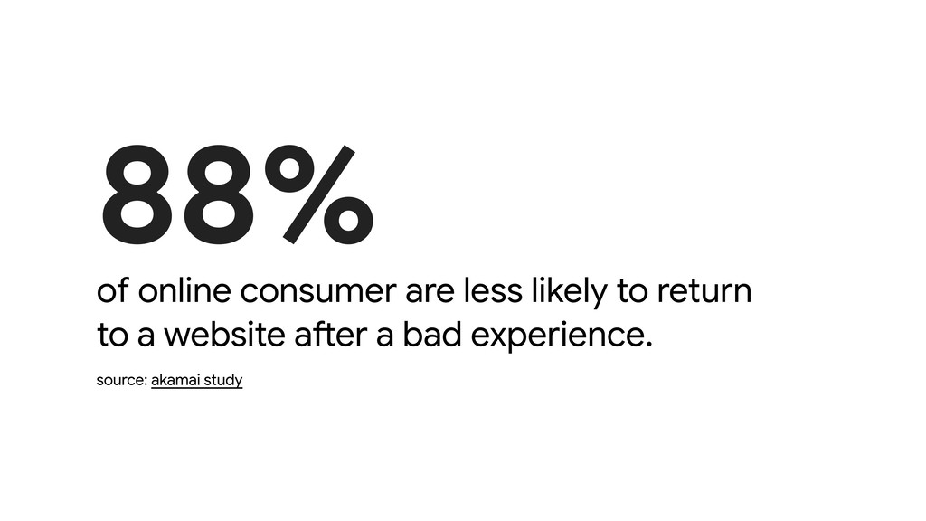 88% of online consumer are less likely to retur...