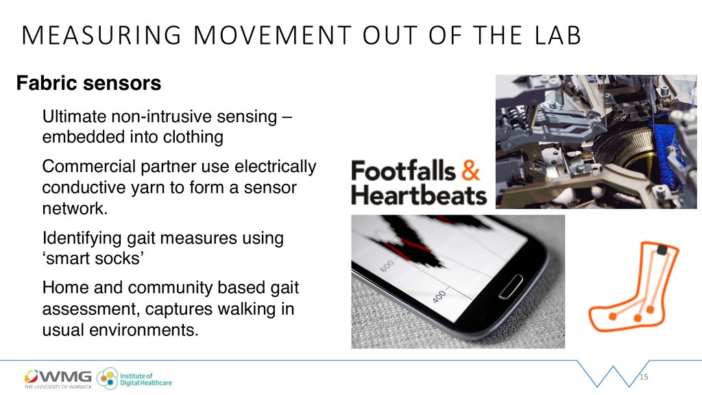 MEASURING MOVEMENT OUT OF THE LAB 15 Fabric sen...