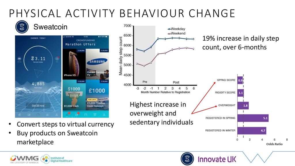 PHYSICAL ACTIVITY BEHAVIOUR CHANGE • Convert st...