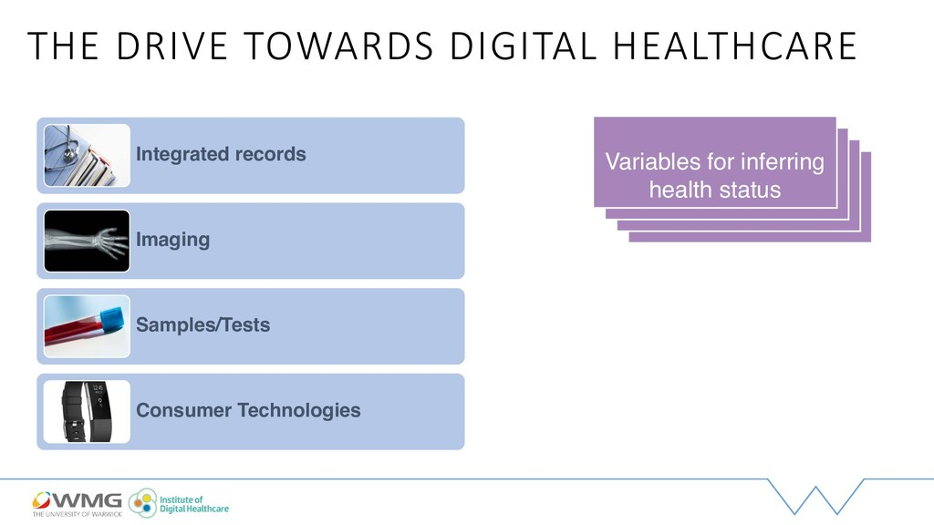 THE DRIVE TOWARDS DIGITAL HEALTHCARE Integrated...