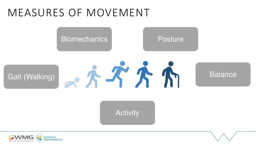 MEASURES OF MOVEMENT Gait (Walking) Balance Pos...