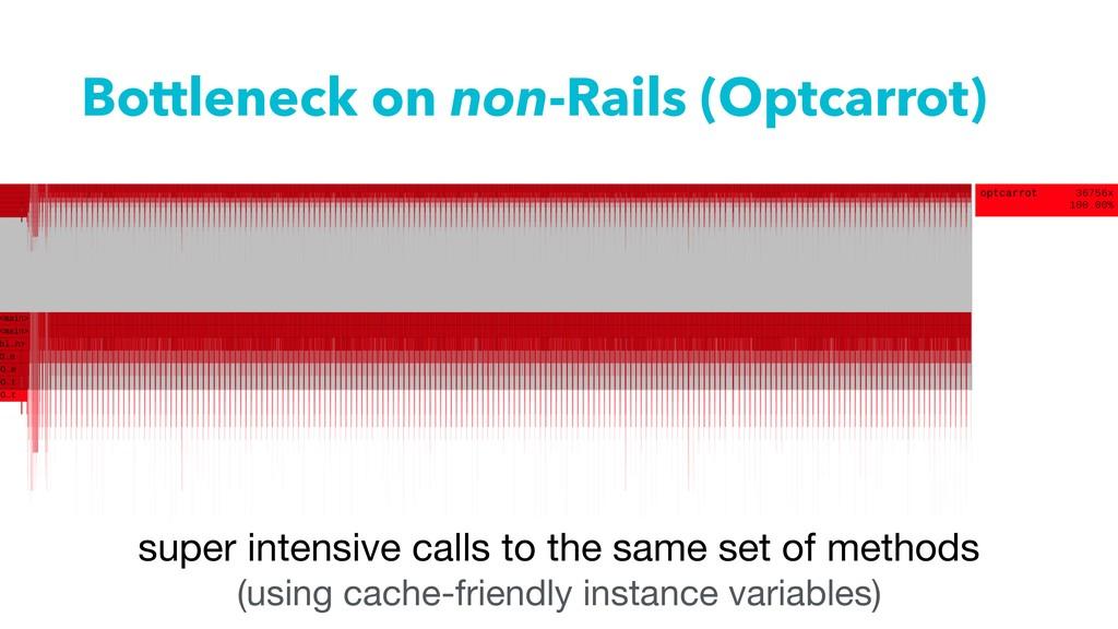 Bottleneck on non-Rails (Optcarrot) super inten...