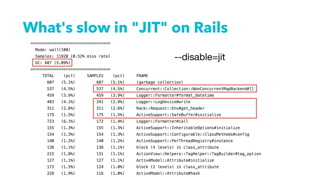 """What's slow in """"JIT"""" on Rails --disable=jit"""