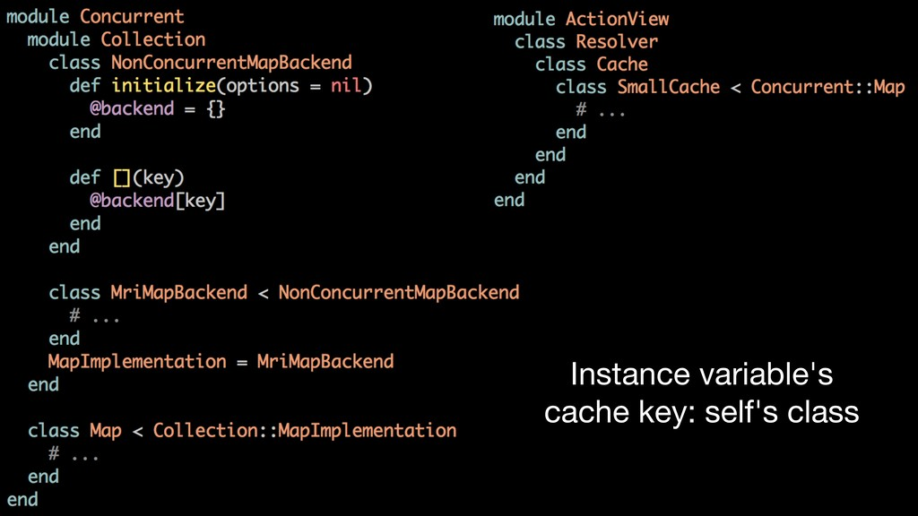 Instance variable's cache key: self's class