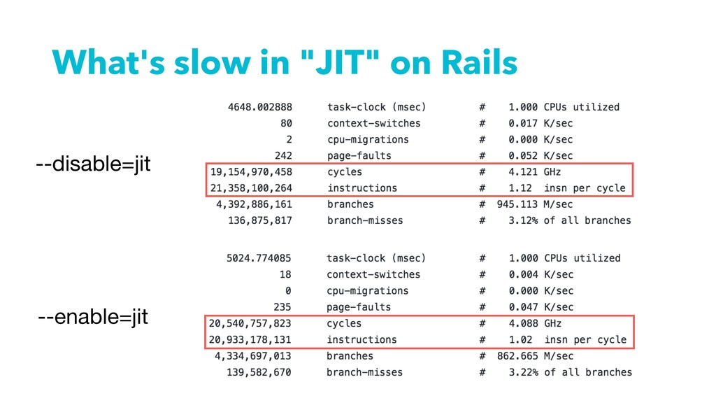 """What's slow in """"JIT"""" on Rails --enable=jit --di..."""