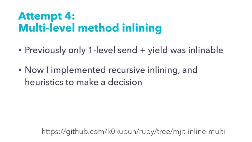 Attempt 4: Multi-level method inlining • Previo...