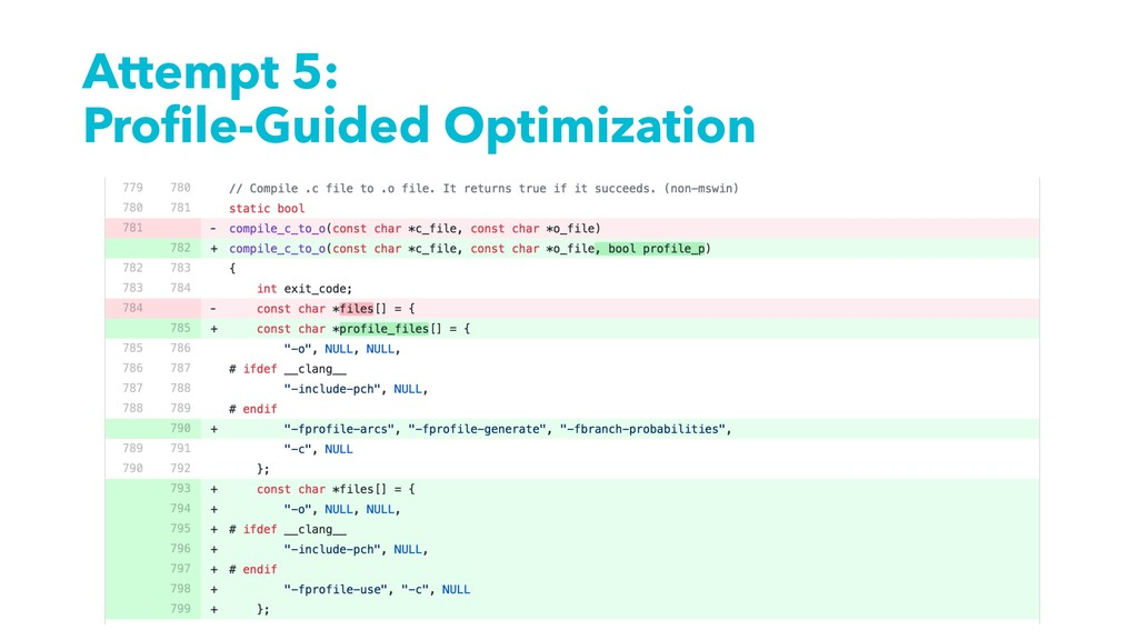 Attempt 5: Profile-Guided Optimization