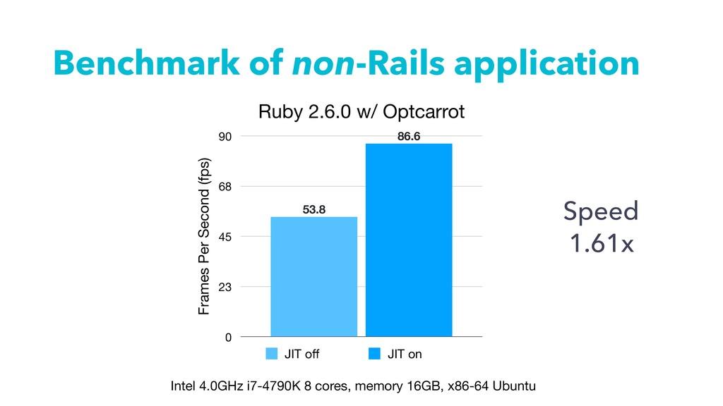 Benchmark of non-Rails application Intel 4.0GHz...
