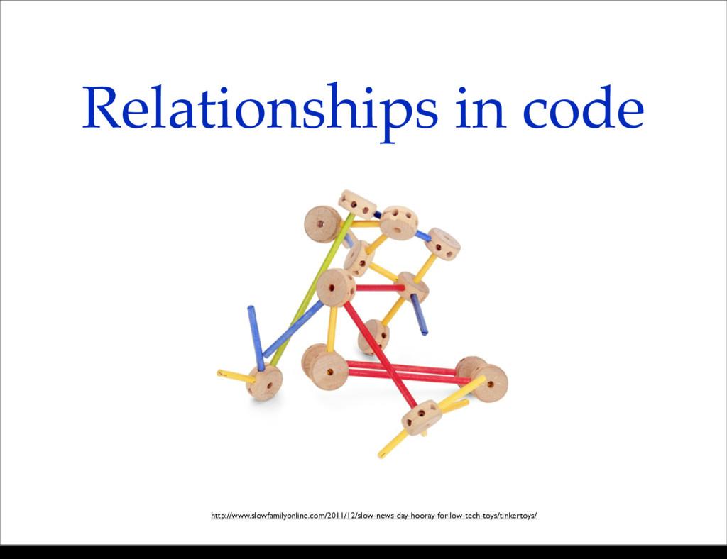 Relationships in code http://www.slowfamilyonli...