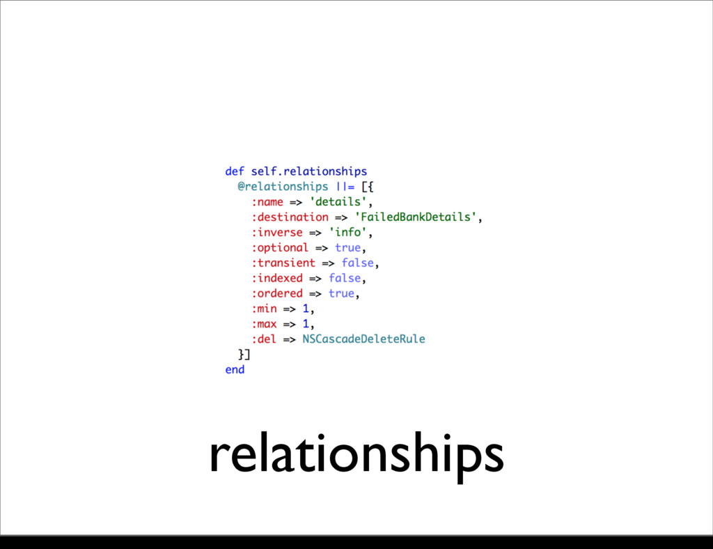 relationships Monday, 21 October, 13