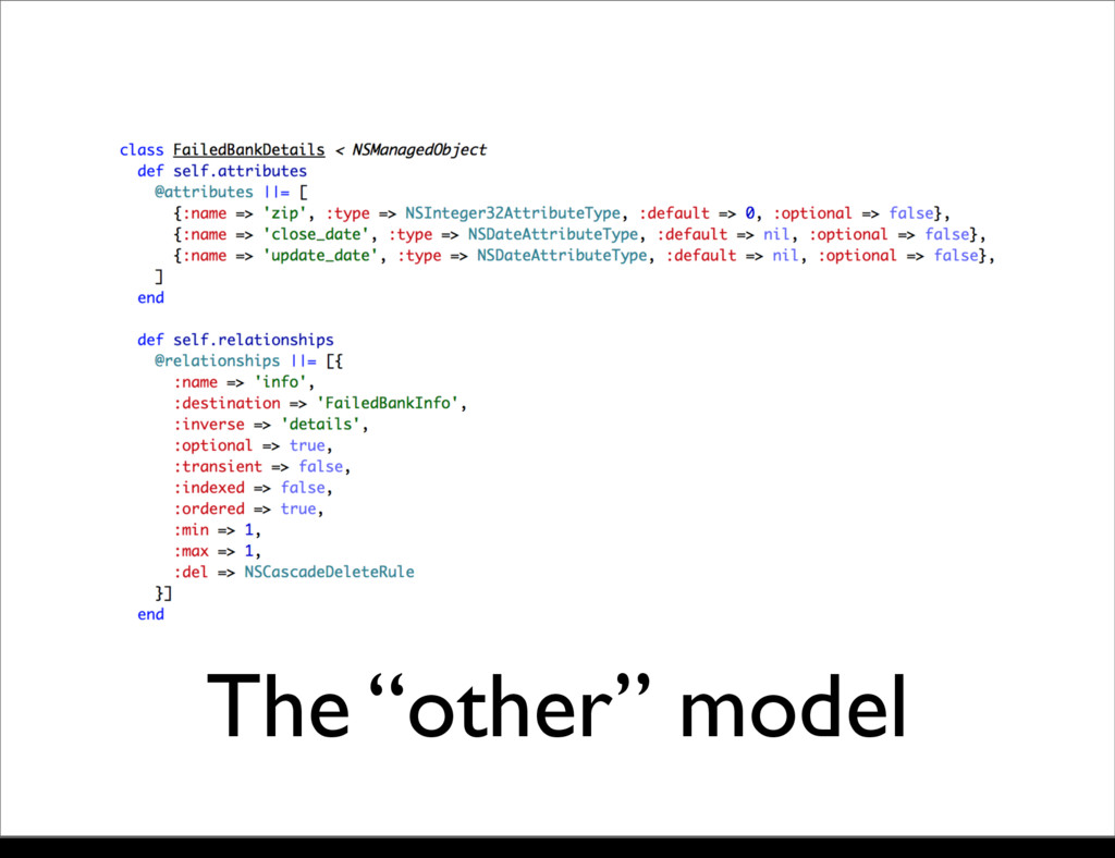 """The """"other"""" model Monday, 21 October, 13"""