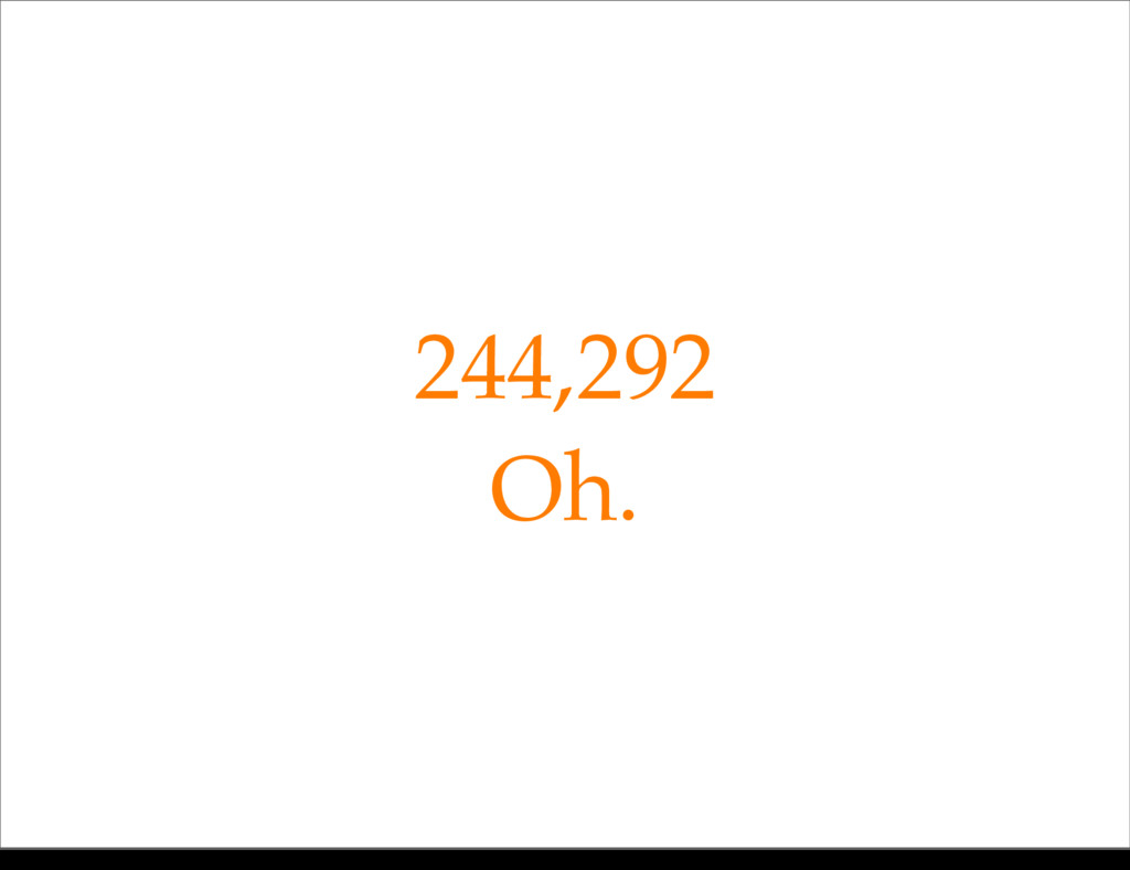 244,292 Oh. Monday, 21 October, 13
