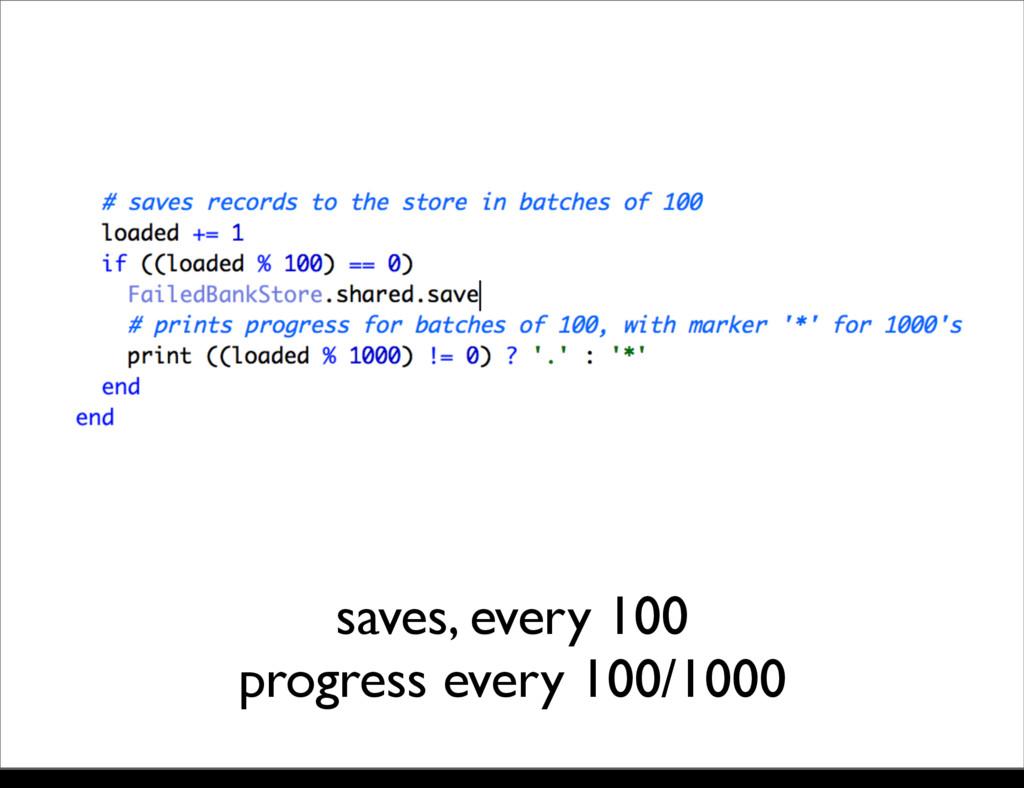 saves, every 100 progress every 100/1000 Monday...
