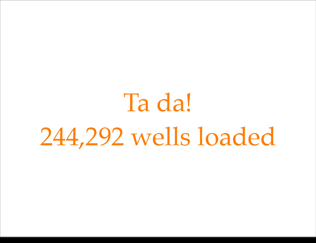 Ta da! 244,292 wells loaded Monday, 21 October,...