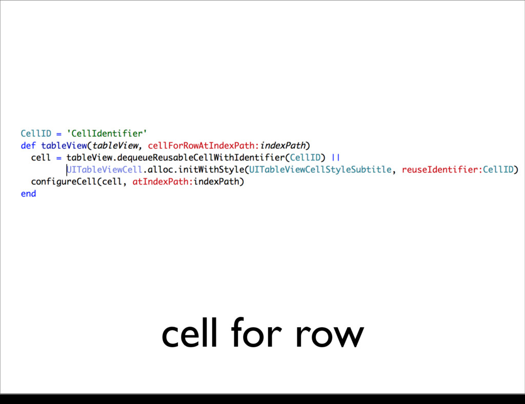 cell for row Monday, 21 October, 13