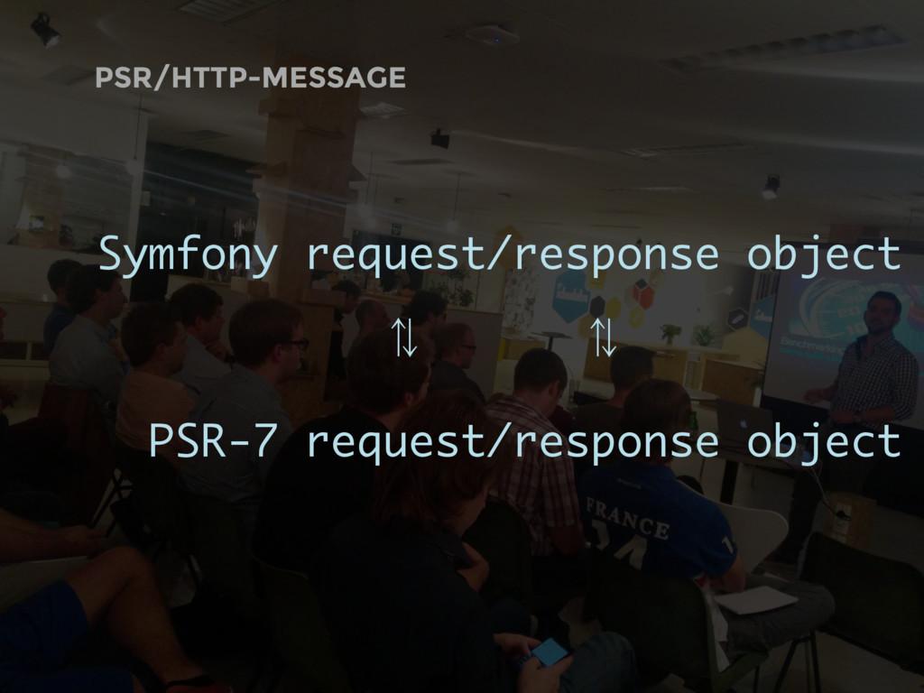 PSR/HTTP-MESSAGE Symfony request/response objec...
