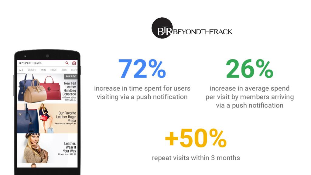 26% increase in average spend per visit by memb...