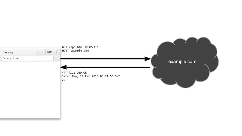 example.com GET /app.html HTTP/1.1 HOST example...