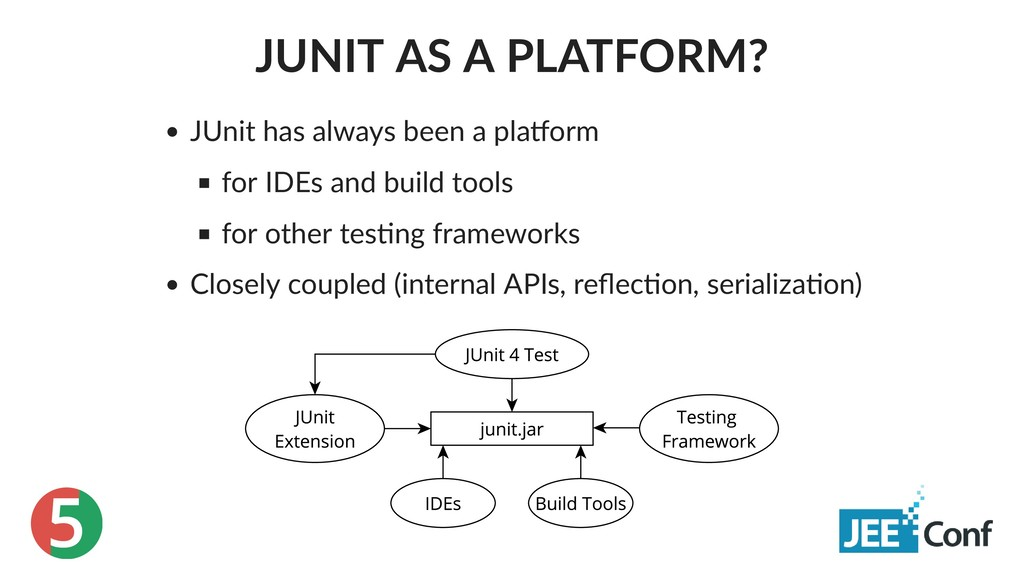 5 JUNIT AS A PLATFORM? JUnit has always been a ...
