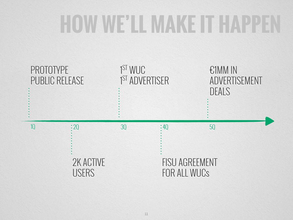 11 HOW WE'LL MAKE IT HAPPEN PROTOTYPE PUBLIC RE...