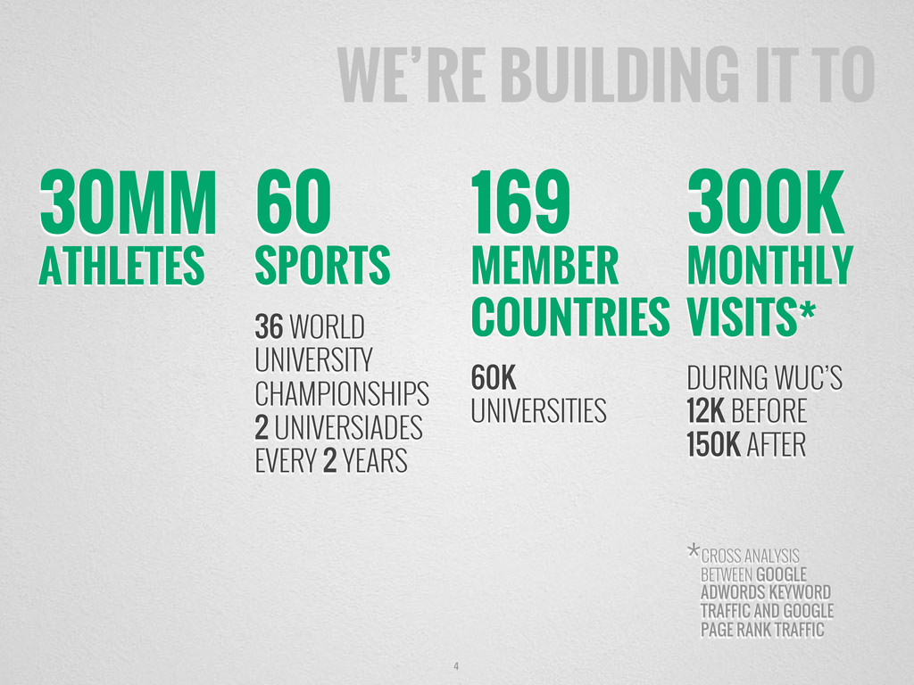 4 60 SPORTS 30MM ATHLETES 169 MEMBER COUNTRIES ...
