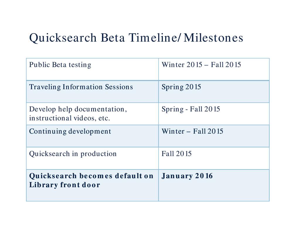 Quicksearch Beta Timeline/Milestones Public Bet...