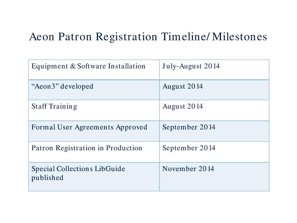 Aeon Patron Registration Timeline/Milestones Eq...