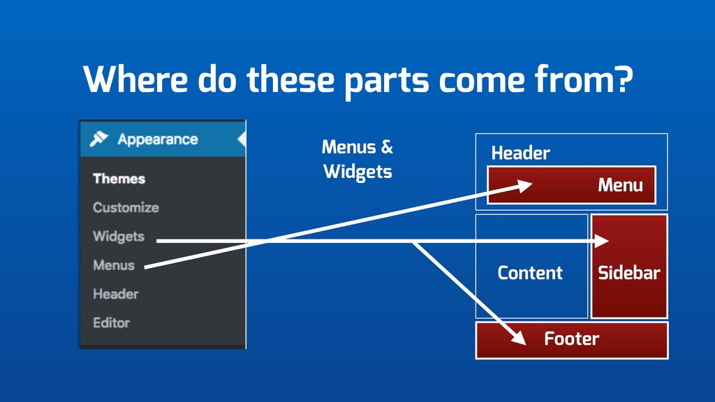 Where do these parts come from? Header Menu Con...