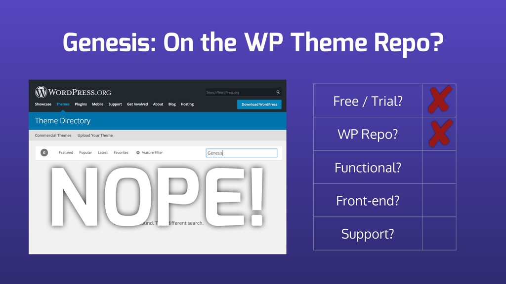 Genesis: On the WP Theme Repo? Free / Trial? WP...