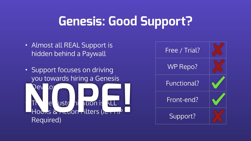 Genesis: Good Support? Free / Trial? WP Repo? F...