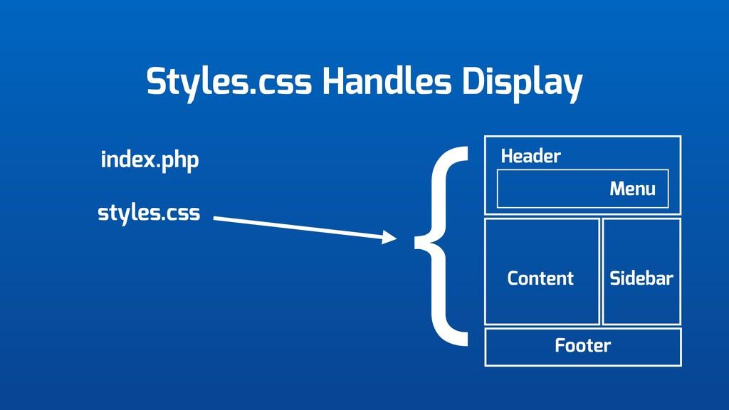 Styles.css Handles Display { Header Menu Conten...