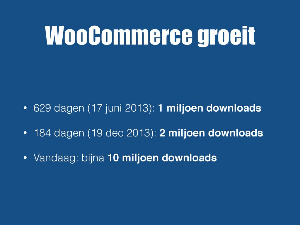 WooCommerce groeit • 629 dagen (17 juni 2013): ...