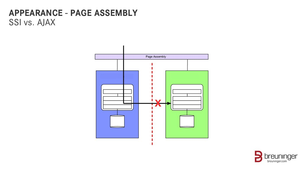 APPEARANCE - PAGE ASSEMBLY SSI vs. AJAX Page As...