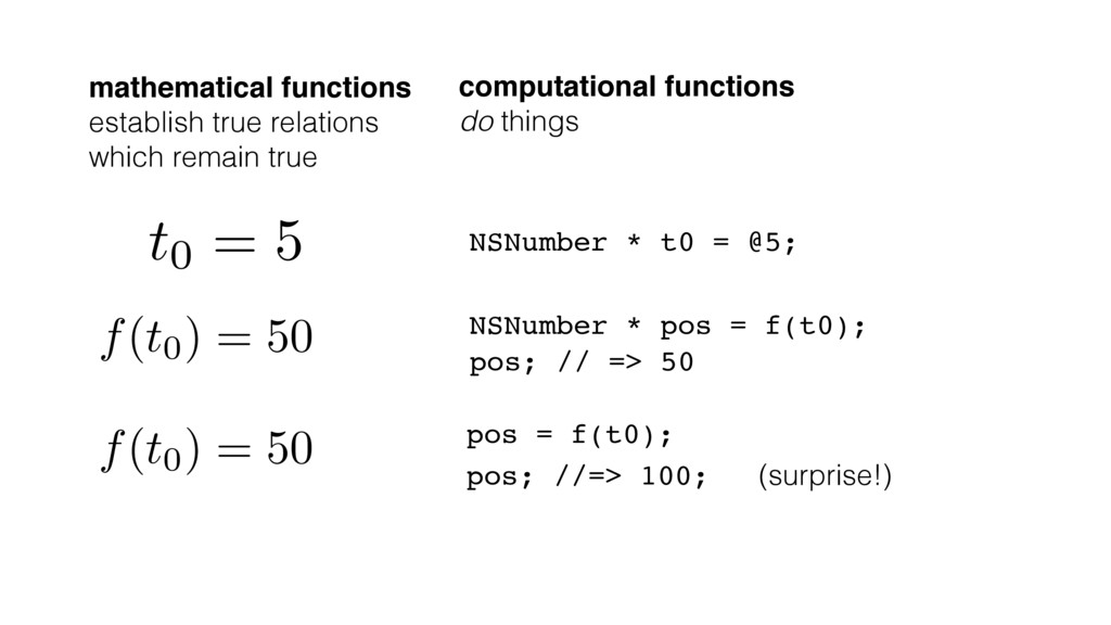 t0 = 5 f(t0) = 50 NSNumber * t0 = @5; NSNumber ...