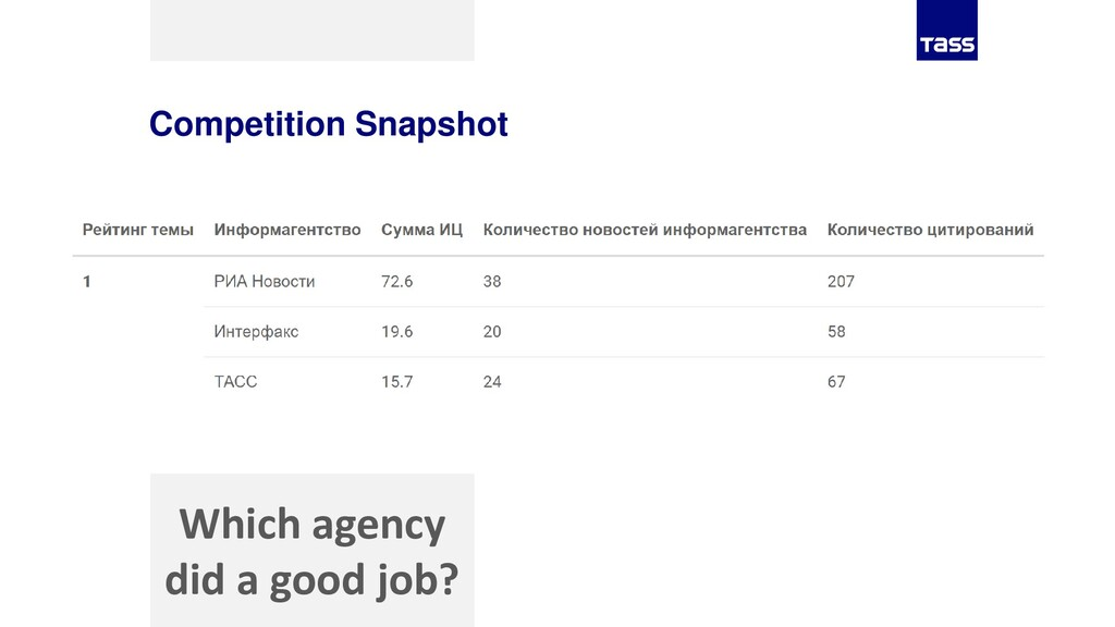 Competition Snapshot Which agency did a good jo...