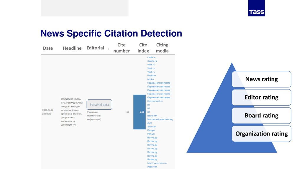 News Specific Citation Detection Personal data ...
