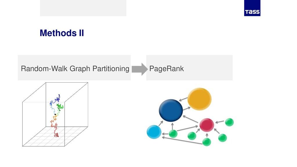 Methods II PageRank Random-Walk Graph Partition...