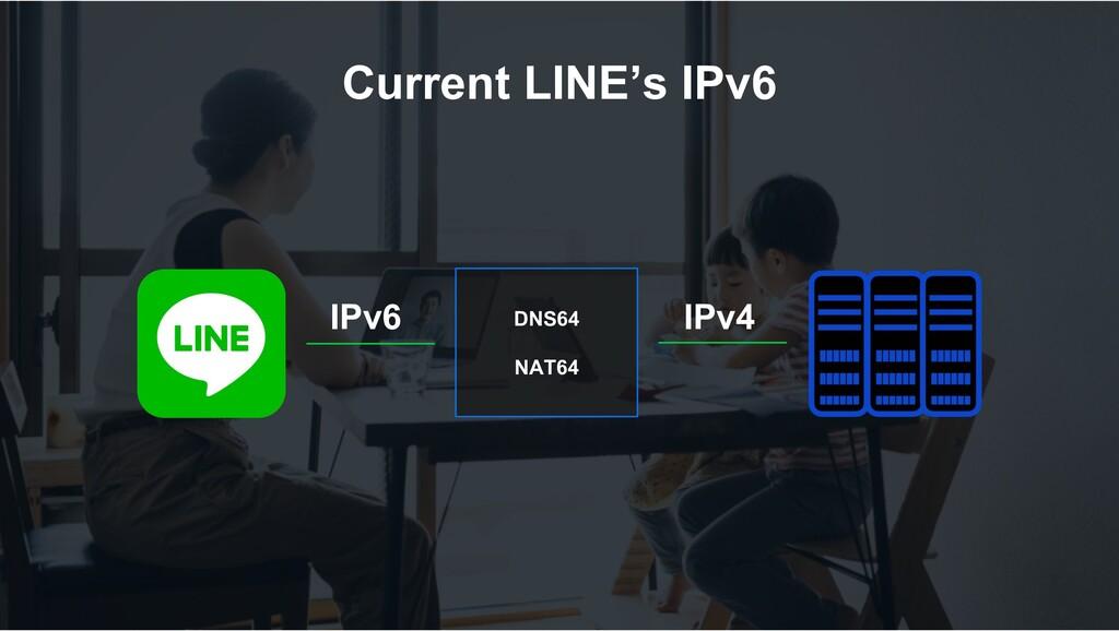 Current LINE's IPv6 DNS64 NAT64 IPv6 IPv4