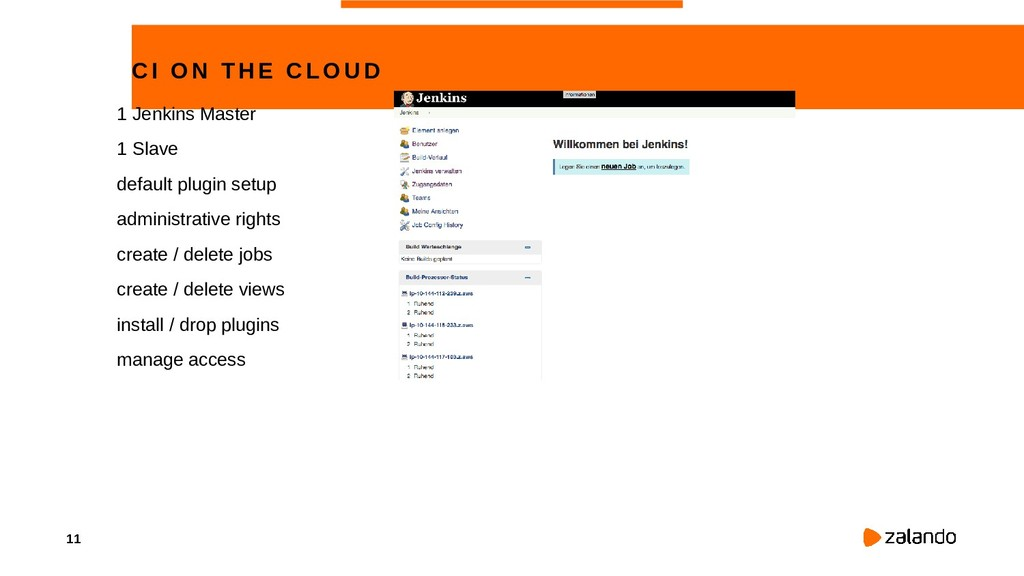 11 CI ON THE CLOUD 1 Jenkins Master 1 Slave def...