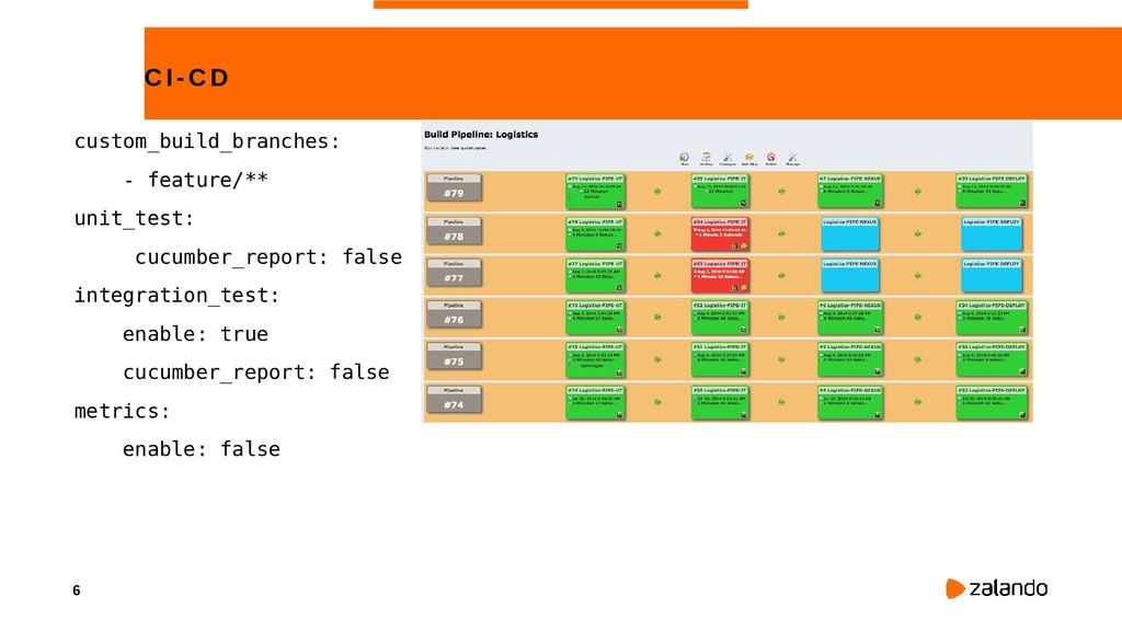 6 CI-CD custom_build_branches: - feature/** uni...