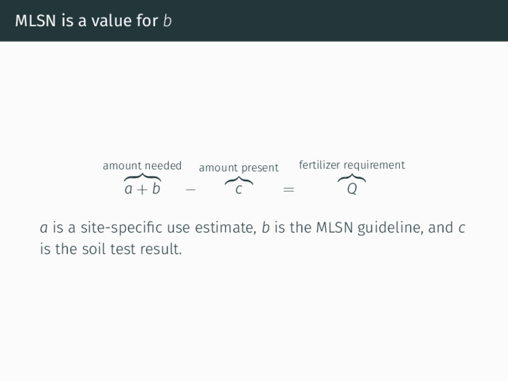 MLSN is a value for b amount needed a + b − amo...