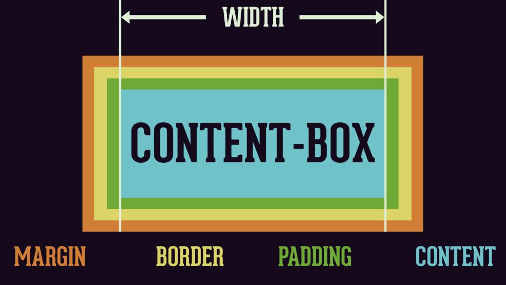 WIDTH MARGIN BORDER PADDING CONTENT CONTENT-BOX