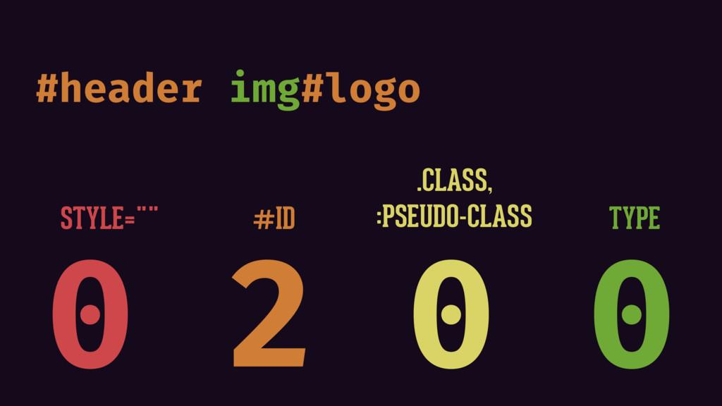 "0 2 0 0 STYLE="""" #ID TYPE .CLASS, :PSEUDO-CLASS..."