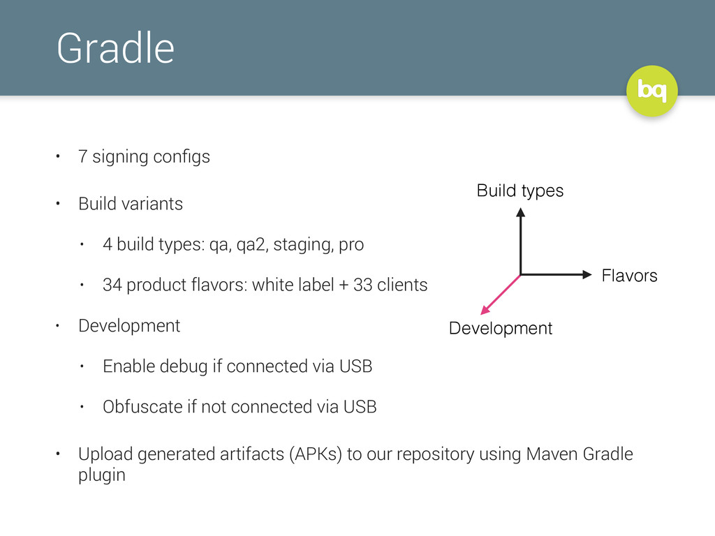 Gradle • 7 signing configs • Build variants • 4 ...