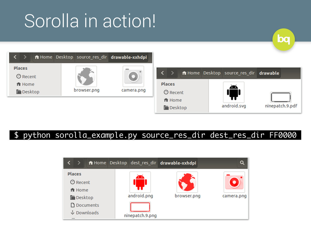 Sorolla in action! $ python sorolla_example.py ...