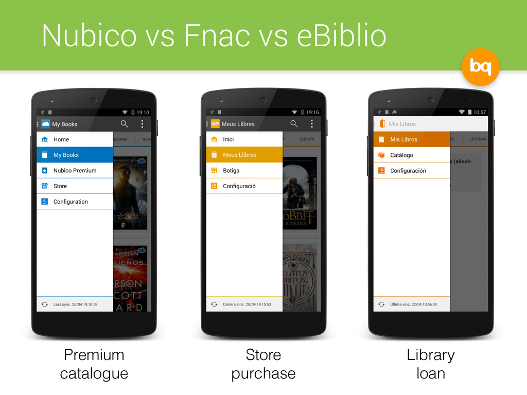 Nubico vs Fnac vs eBiblio Premium catalogue Sto...
