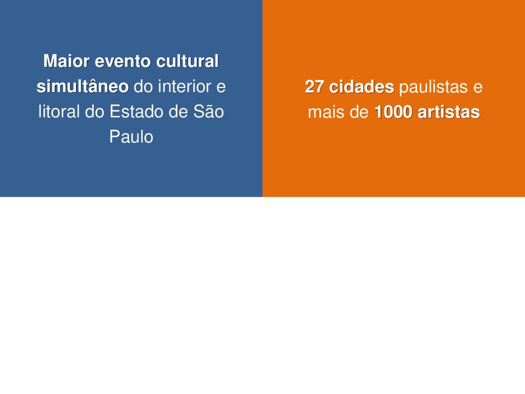 27 cidades paulistas e mais de 1000 artistas Ma...