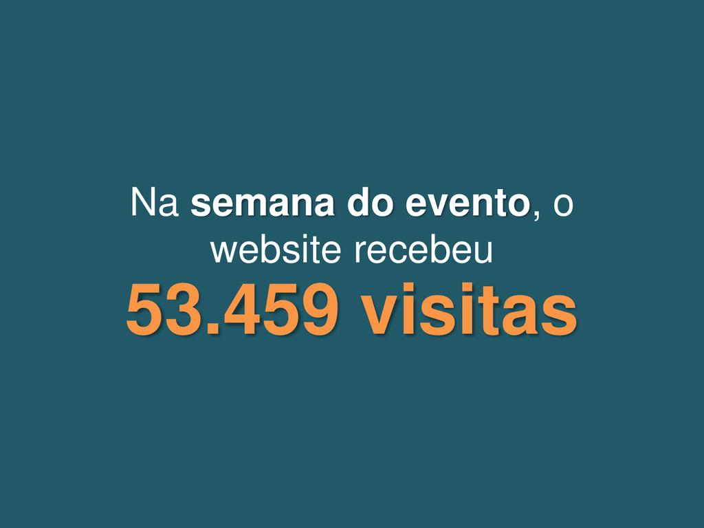 Na semana do evento, o website recebeu 53.459 v...