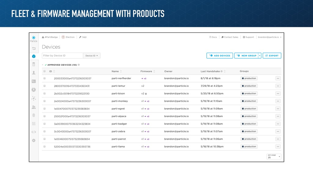 FLEET & FIRMWARE MANAGEMENT WITH PRODUCTS