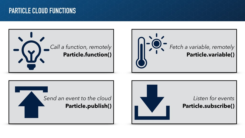 PARTICLE CLOUD FUNCTIONS Call a function, remot...